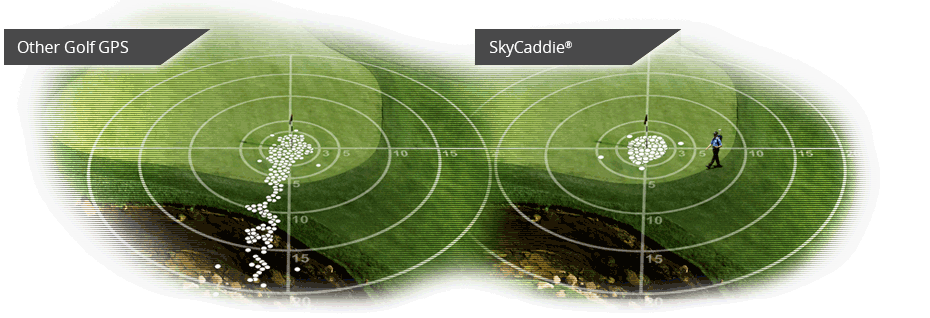 Mapping Methodology   SkyGolf on green google, green networking, green agriculture, green graphics, green engineering, green travel, green lighting, green water, green gis, green advertising, green noise, green marketing, green tool, green medicine, green storage, green finance, green manufacturing, green architecture, green internet,
